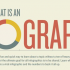 [infoGraphics] What is an InfoGraphic – Uncovered