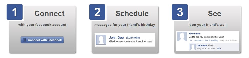 Facebook Birthday Schedule