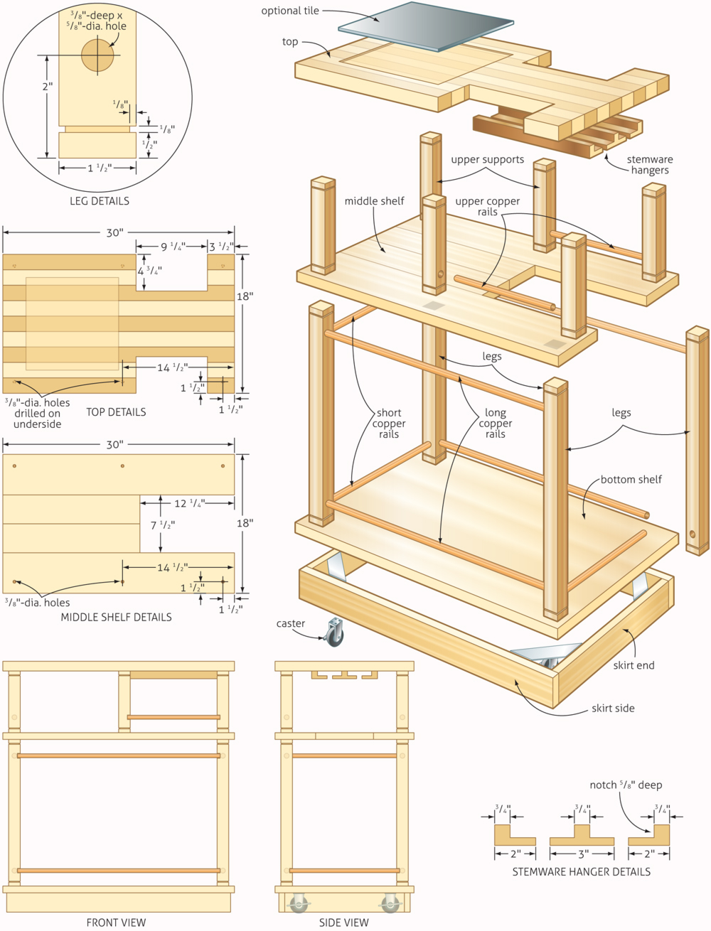 Teds Woodworking Review Detailed Plans