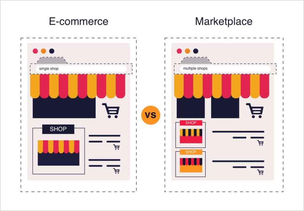 ecommerce-vs-marketplace